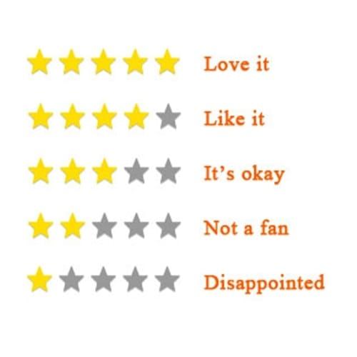 Sph honest cock rating